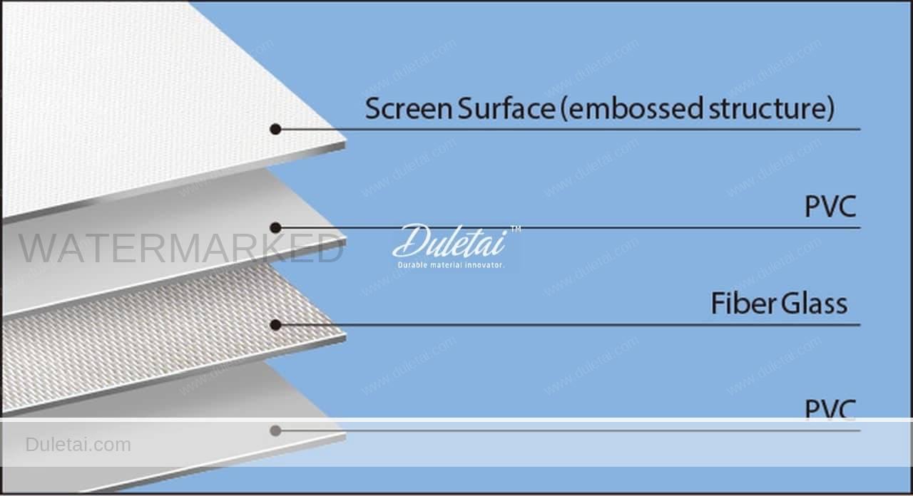 fiberglass projection screen