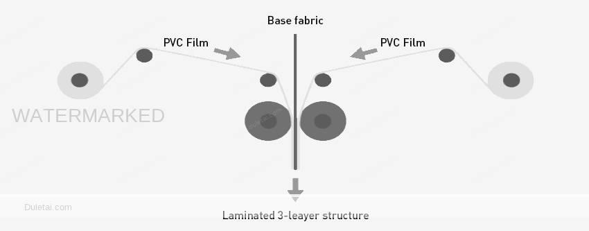 pvc laminateion machine