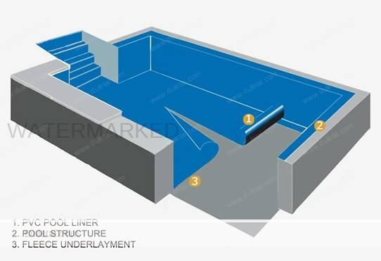 Swimming Pool Fabric